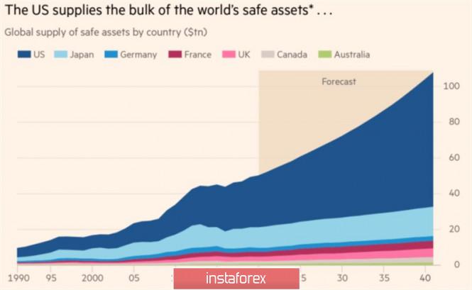 InstaForex Analytics: Золото подошло к Рубикону