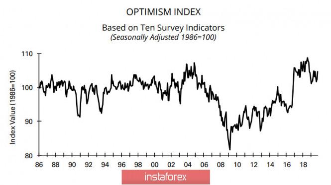 InstaForex Analytics: Terdapat keyakinan yang berwaspada sebelum mesyuarat FOMC, NZD terus memberi peluang untuk terus berkembang, sementara AUD kelihatan lemah sekali lagi