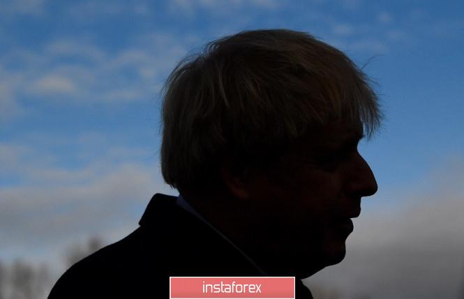 InstaForex Analytics: Pasangan mata wang GBP/USD: Pertumbuhan KDNK yang lemah di Britain dan ancaman