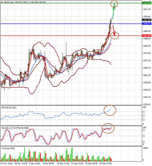 Điều gì đang xảy ra trong thị trường hàng hóa? (vàng và bạc đang ở ngã tư đường)