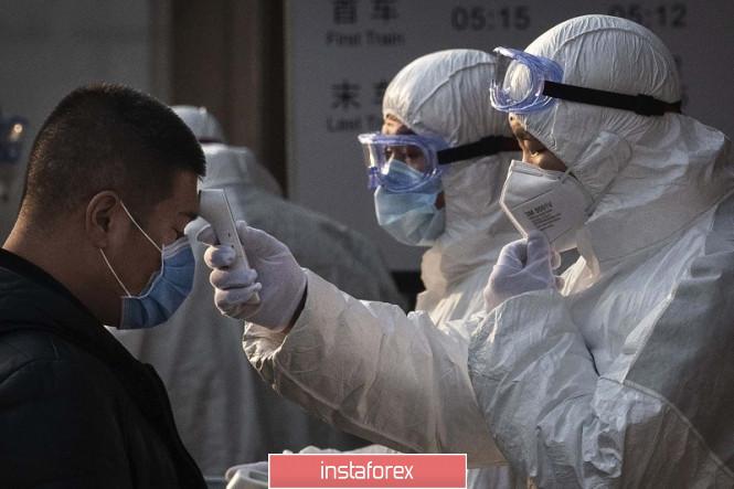 Dangerous epidemic swept the markets