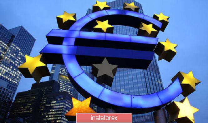 InstaForex Analytics: Горящий прогноз по EUR/USD на 12.02.2020 и торговая рекомендация
