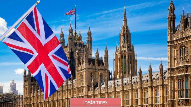 InstaForex Analytics: Горящий прогноз по GBP/USD на 20.02.2020 и торговая рекомендация