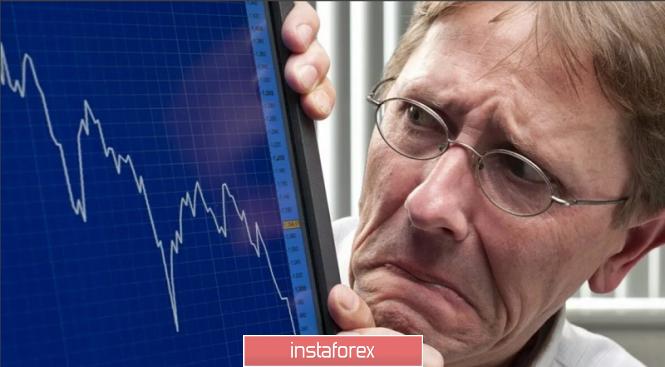 Exchange Rates 21.02.2020 analysis