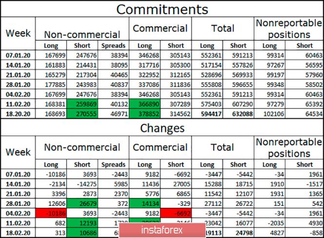 Курс валюты на 27.02.2020 analysis