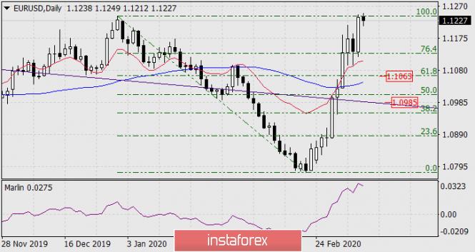 forex broker trading on forex market