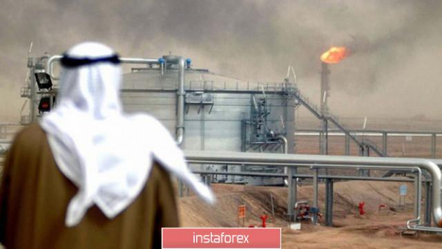 Oil #CL, price war. Saudi Arabia vs Russia. Round One: 1-0