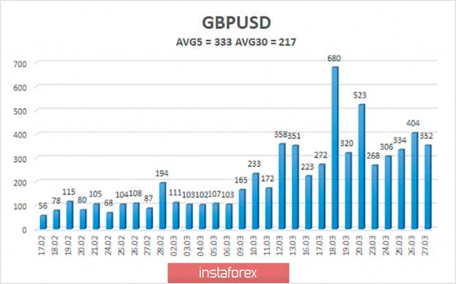 Курс валюты на 30.03.2020 analysis