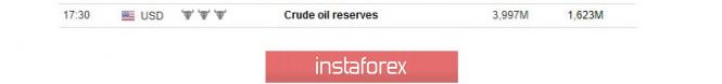 Exchange Rates 01.04.2020 analysis