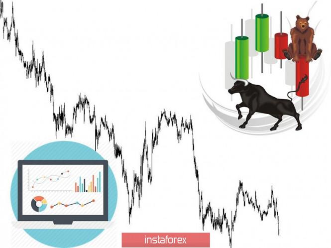 Торговые рекомендации по валютной паре EURUSD – расстановка…