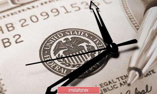 Exchange Rates 09.04.2020 analysis
