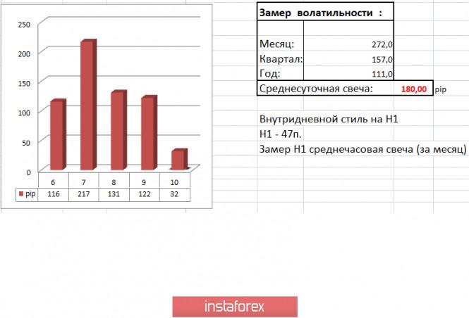 Курс валюты на 10.04.2020 analysis
