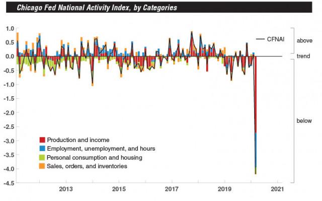 Dầu WTI gây ra sự gia tăng tạm thời trong hoảng loạn, nhưng nó sẽ không kéo dài; Tổng quan về EUR và GBP