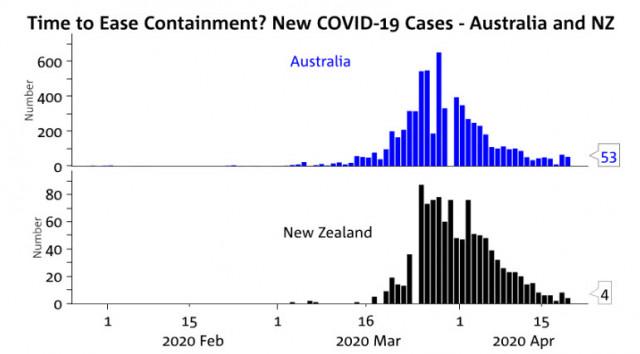 Thời điểm tốt nhất cho các nhà đầu cơ, dầu đã lao xuống một đỉnh sâu; Tổng quan về NZD và AUD