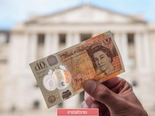 GBP/USD: Siêu thứ năm cho bảng Anh