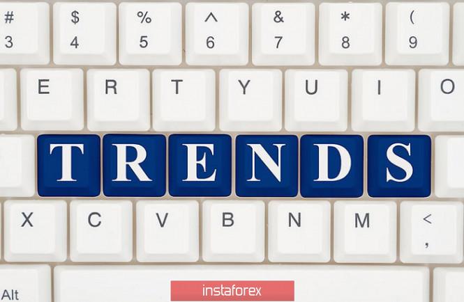 InstaForex Analytics: Горящий прогноз по EUR/USD на 18.05.2020 и торговая рекомендация