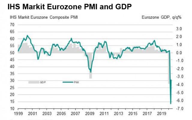 Análisis del EUR/USD y GBP/USD para el 21 de mayo de 2020