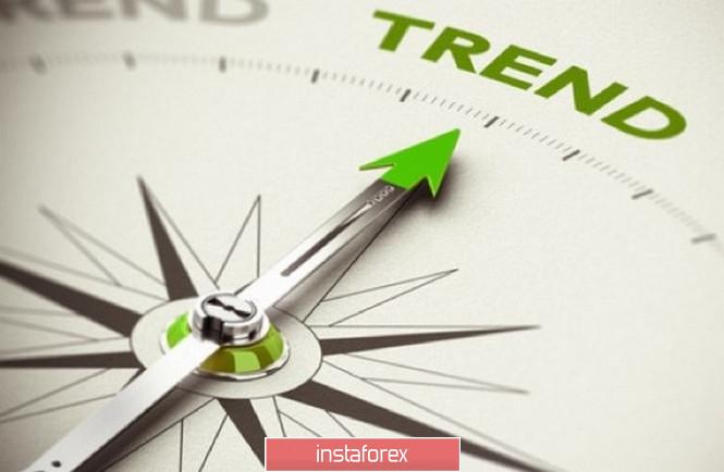 InstaForex Analytics: Горящий прогноз по EUR/USD на 25.05.2020 и торговая рекомендация
