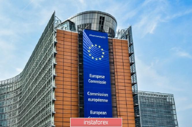 InstaForex Analytics: Горящий прогноз по EUR/USD на 28.05.2020 и торговая рекомендация