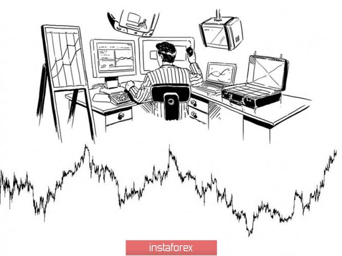Торговые рекомендации по валютной паре GBPUSD – расстановка…