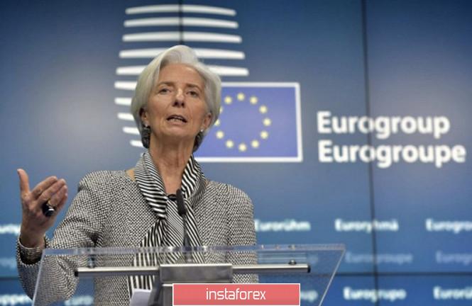 نتائج اجتماع البنك المركزي الأوروبي: 1.35 تريليون يورو لمساعدة دول منطقة اليورو. يزيد البنك المركزي الأوروبي من برنامج شراء الطوارئ الوبائية ويترك أسعار الفائدة دون تغيير. اليورو مستعد لتحديث قمم محلية جديدة