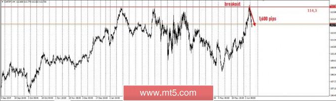 analytics5edf44626c5d0.jpg