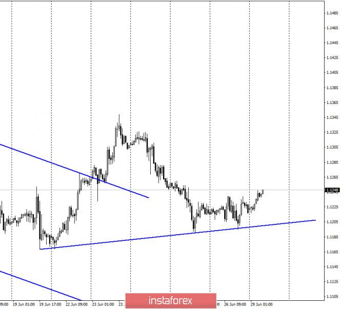 deutsche bank forex handelskonto