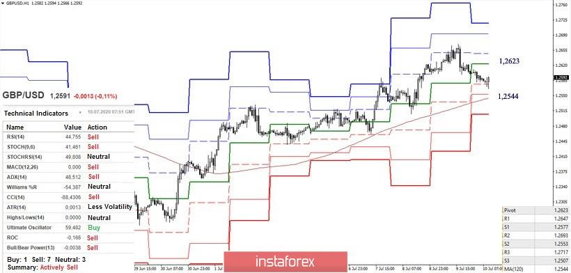 analytics5f08311ba9ba0.jpg