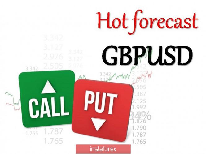 Горящий прогноз и торговая рекомендация по валютной…