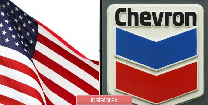 Chevron to acquire Noble Energy for $5 billion
