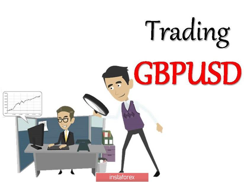 Торговые рекомендации по валютной паре GBPUSD – расстановка торговых ордеров (27 июля)