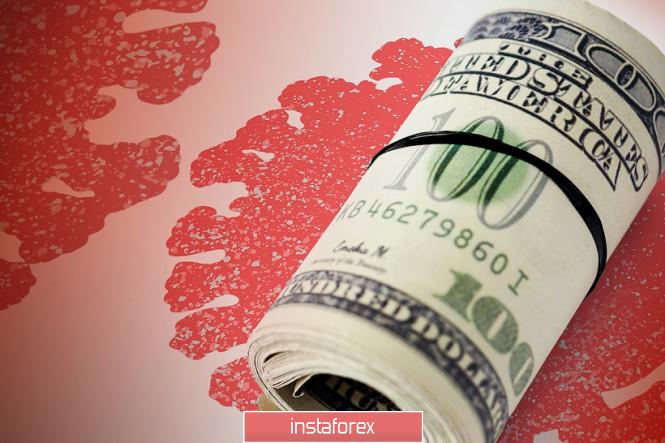 EUR/USD. «Коронавирусные горки» или иллюзия роста американской валюты