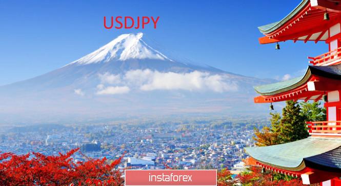 Ide trading untuk pasangan USD/JPY
