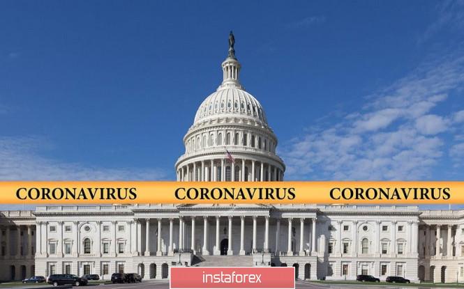 EUR/USD. Resep untuk dolar yang lemah: COVID-19 + inkapasitas Kongres