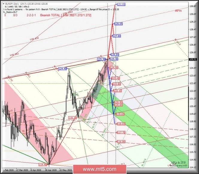 analytics5f2abcbe3bd22.jpg