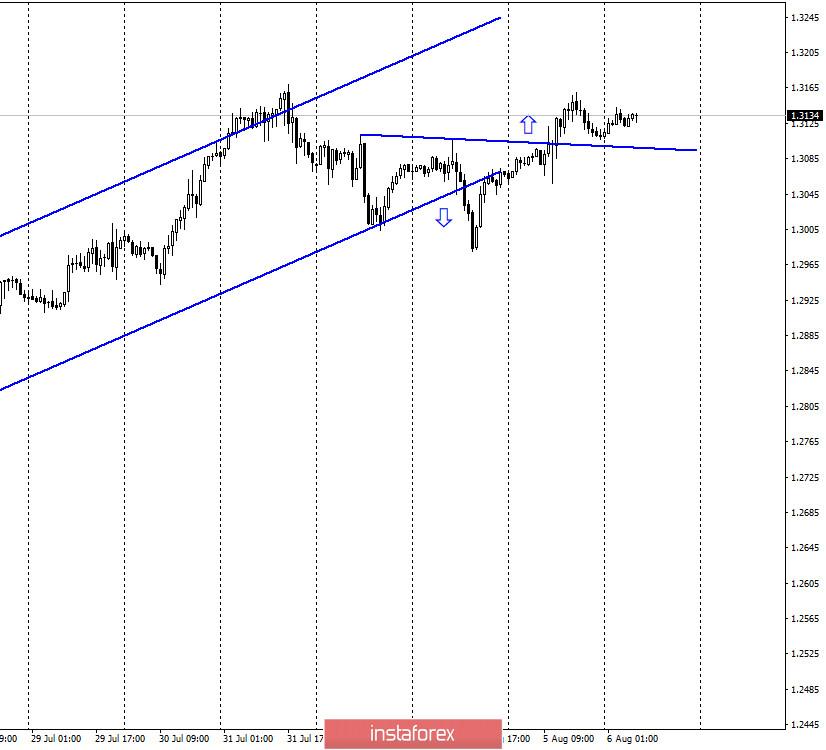 analytics5f2bb7ae280c2.jpg