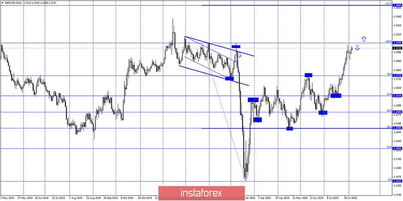 analytics5f2bb7e281dc1.jpg