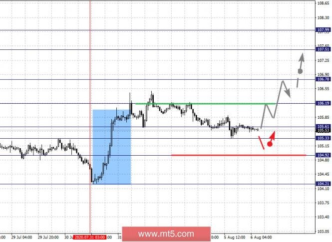 analytics5f2b9e80745df.jpg