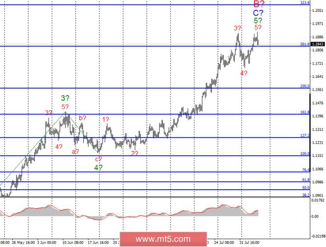 analytics5f2bee3846d6d.jpg