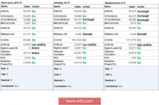 analytics5f2bfb7fd0754.jpg
