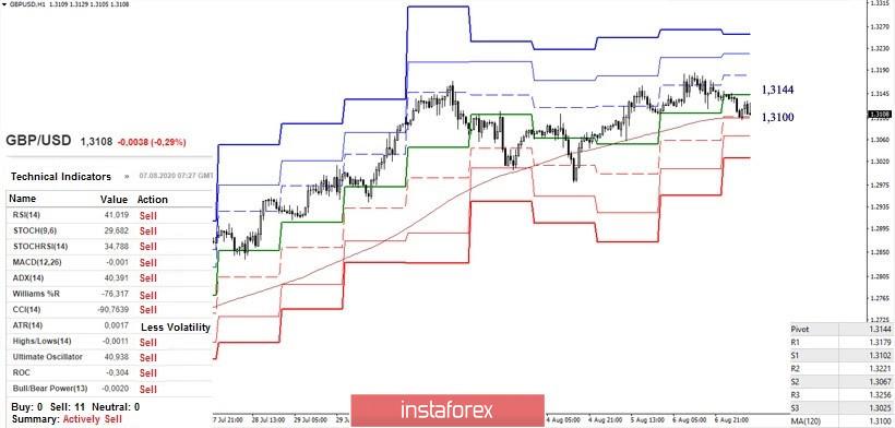 analytics5f2d1d842294a.jpg