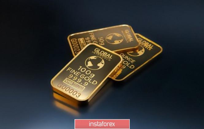 Анализ на златото за 7 август 2020 г. - Фаза на свиване на златото, следете за пробив, за да потвърдите по-нататъшна посока