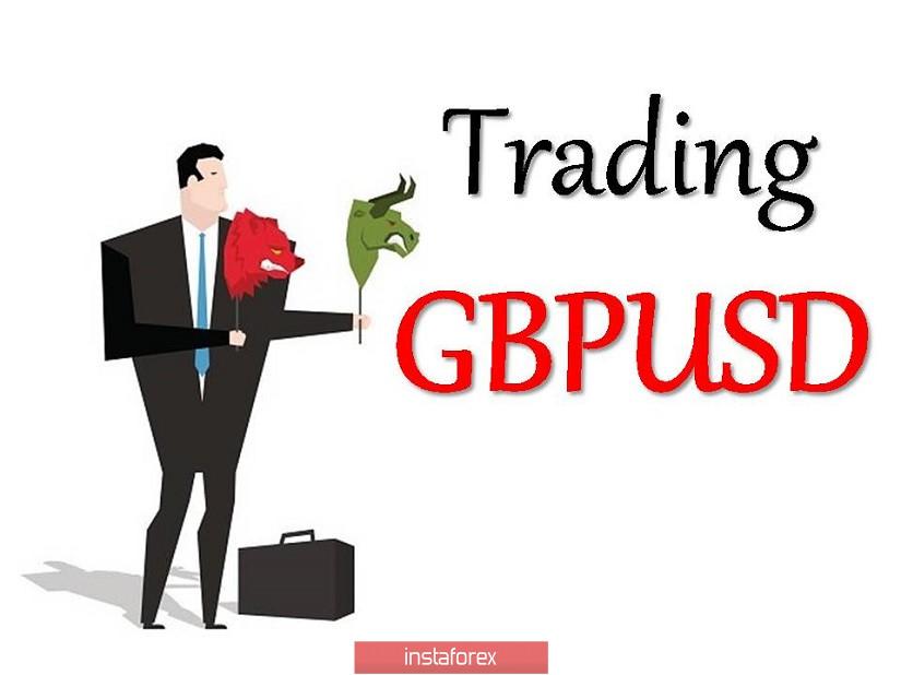 Торговые рекомендации по валютной паре GBPUSD – расстановка торговых ордеров (11 августа)