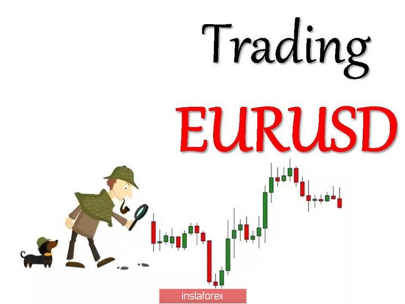 Торговые рекомендации по валютной паре EURUSD – расстановка торговых ордеров (12 августа)