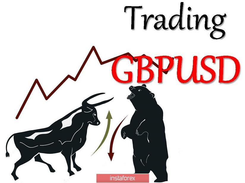 Торговые рекомендации по валютной паре GBPUSD – расстановка торговых ордеров (12 августа)