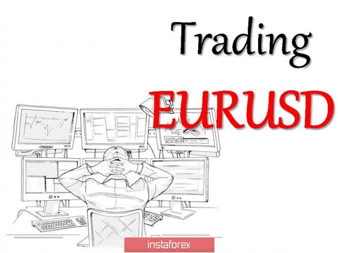 Торговые рекомендации по валютной паре EURUSD – перспективы…