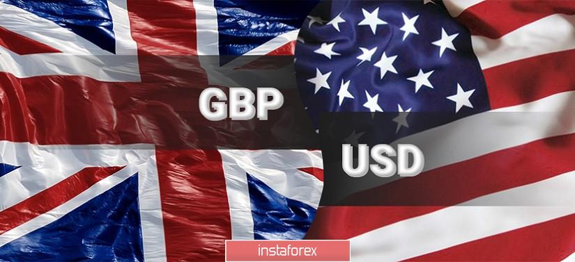 Горящий прогноз по EUR/USD на 19.08.2020 и торговая рекомендация