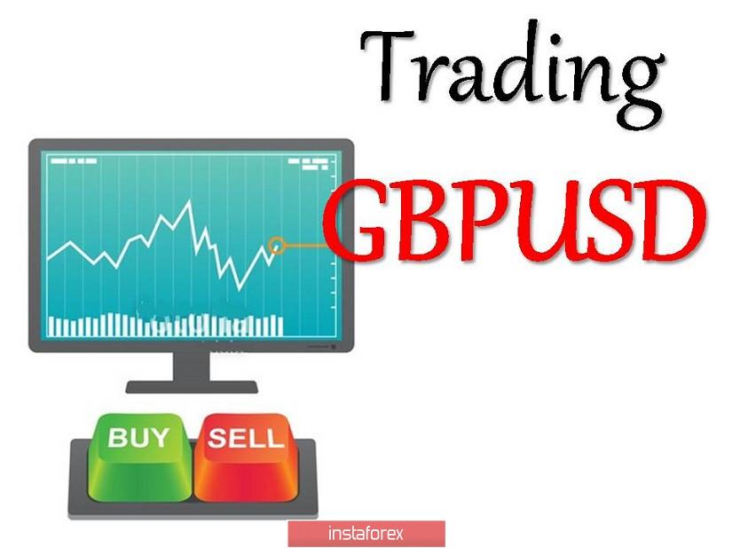 Торговые рекомендации по валютной паре GBPUSD – расстановка торговых ордеров (25 августа)