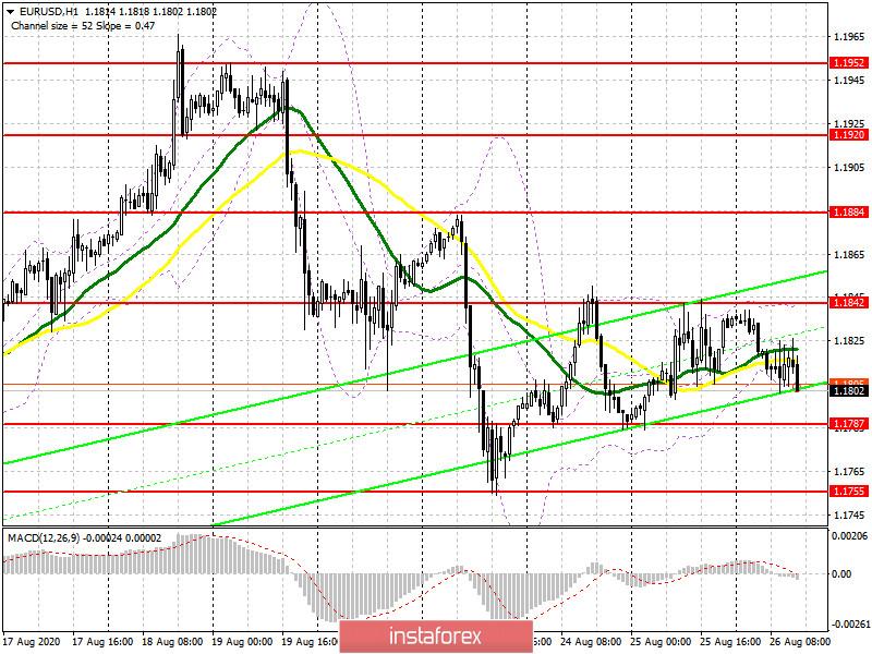 EUR/USD: план на американскую сессию 26 августа (разбор утренних сделок). Торговля остается в канале. Давление на евро может вернуться в любой момент после прорыва поддержки 1.1787
