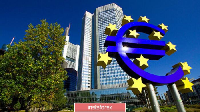 Горящий прогноз по EUR/USD на 27.08.2020 и торговая рекомендация
